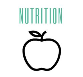 nutrition findyourselfhealthy